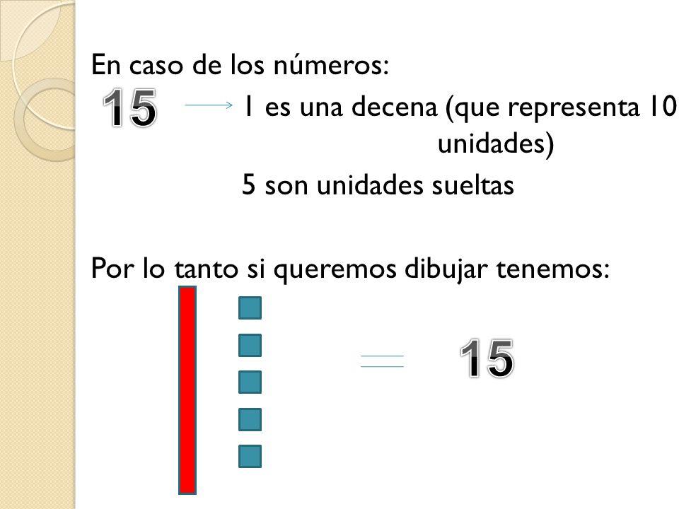 La Unidad Es El Número 1 La Decena Es El Conjunto De 10 Unidades