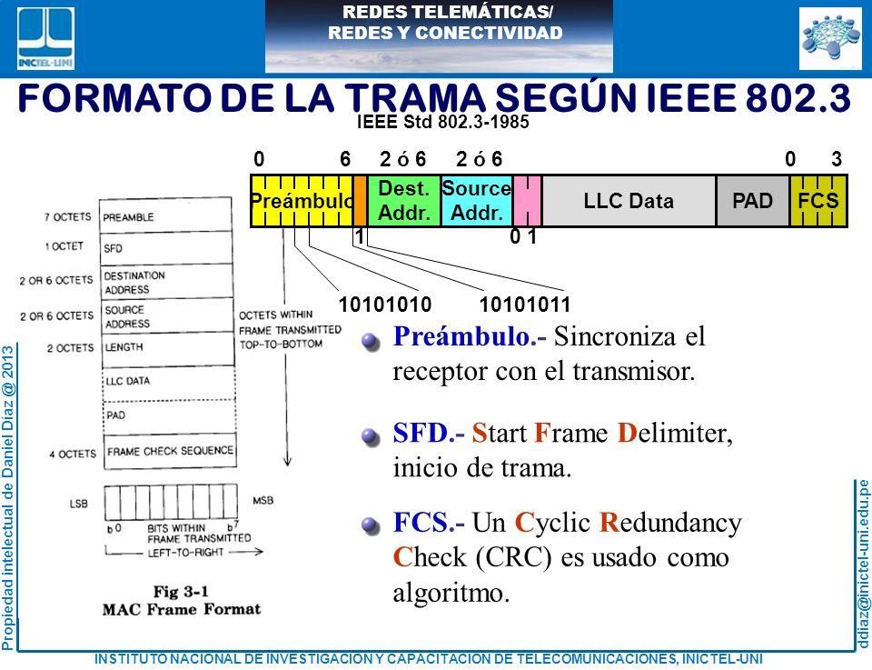 Excepcional Formato De Trama De Ieee 802.11 Cresta - Ideas de Arte ...