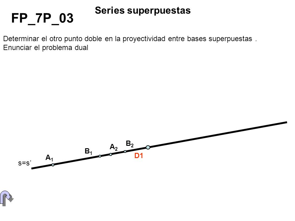 FP_7P_03 Series superpuestas