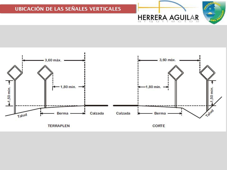 Señal De Localización: SEMINARIO DE II ACCESIBILIDAD ARQUITECTONICA Y MEDIO