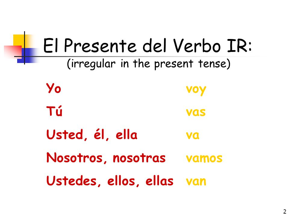(irregular in the present tense)