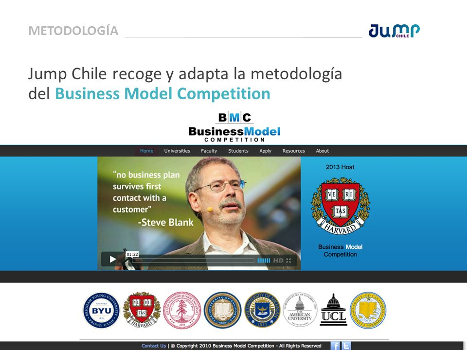 METODOLOGÍA Jump Chile recoge y adapta la metodología del Business Model Competition