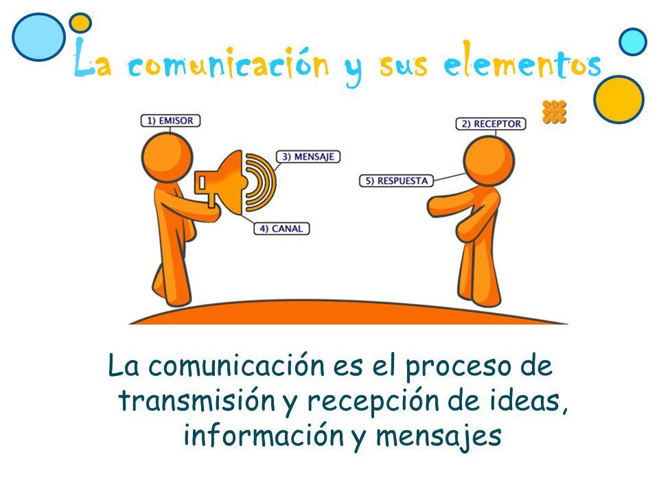 Elementos Tipos COMUNICACIÓN Y Trastornos LENGUAJE