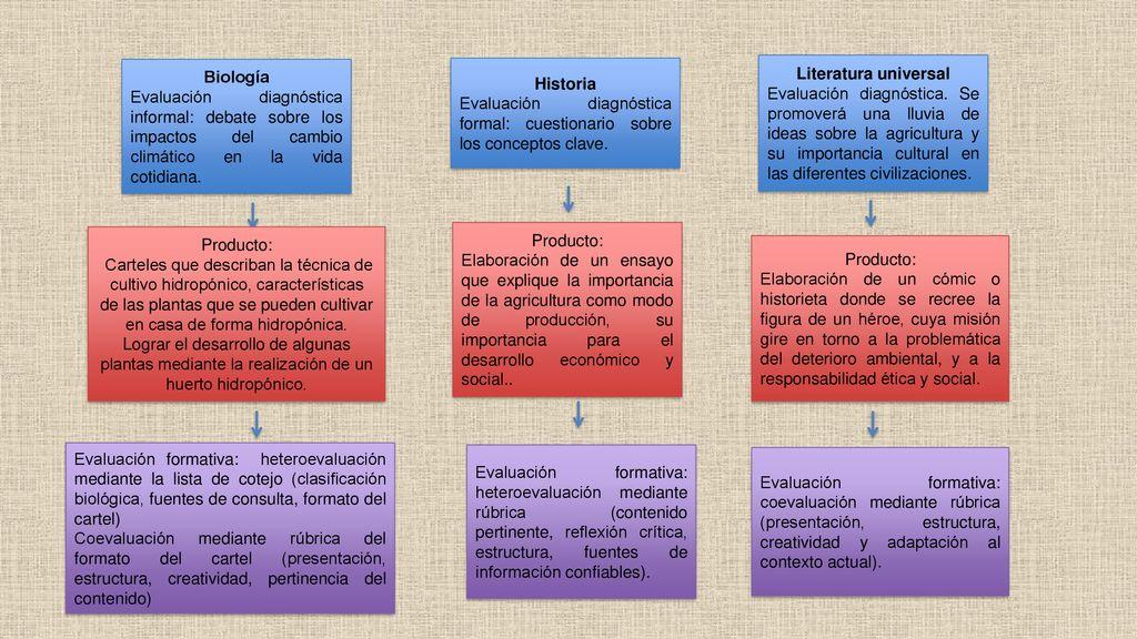 Colegio Franco Español Clave 1008 Equipo 4 Ppt Descargar