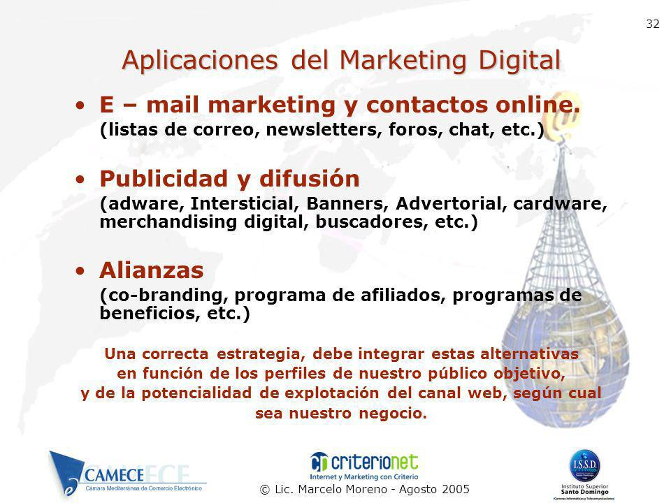 Aplicaciones del Marketing Digital