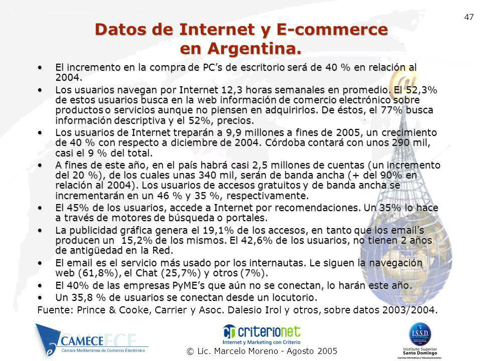 Datos de Internet y E-commerce en Argentina.