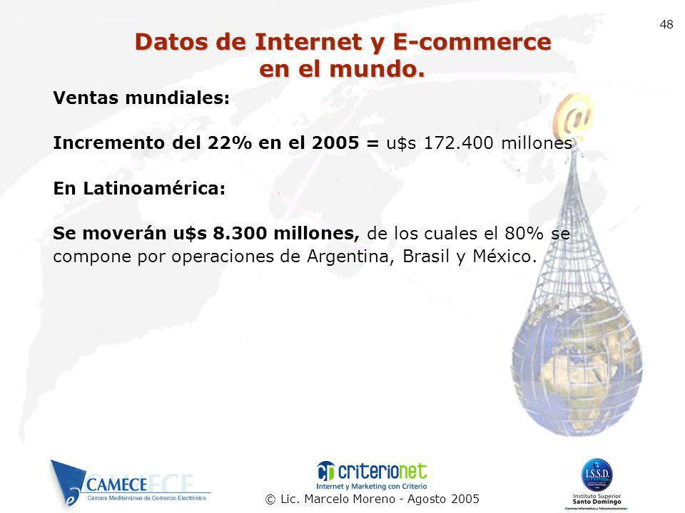 Datos de Internet y E-commerce en el mundo.