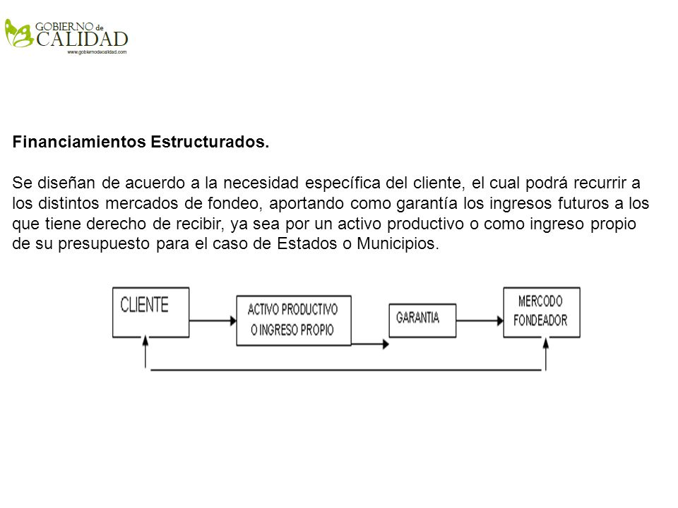 Financiamientos Estructurados.