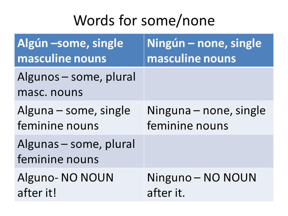 Words for some/none Algún –some, single masculine nouns