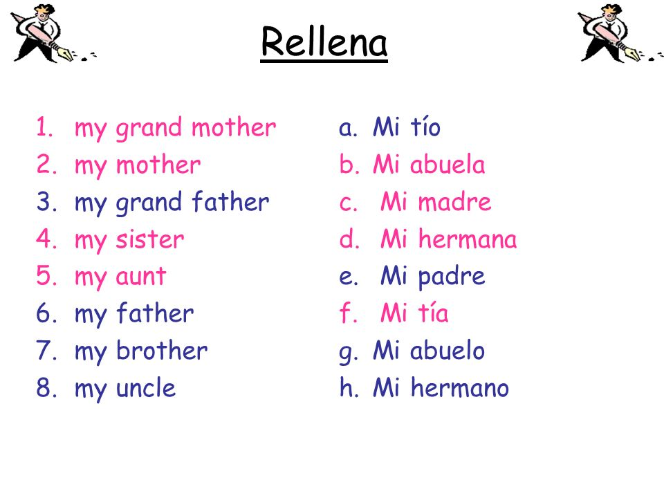 Rellena my grand mother my mother my grand father my sister my aunt