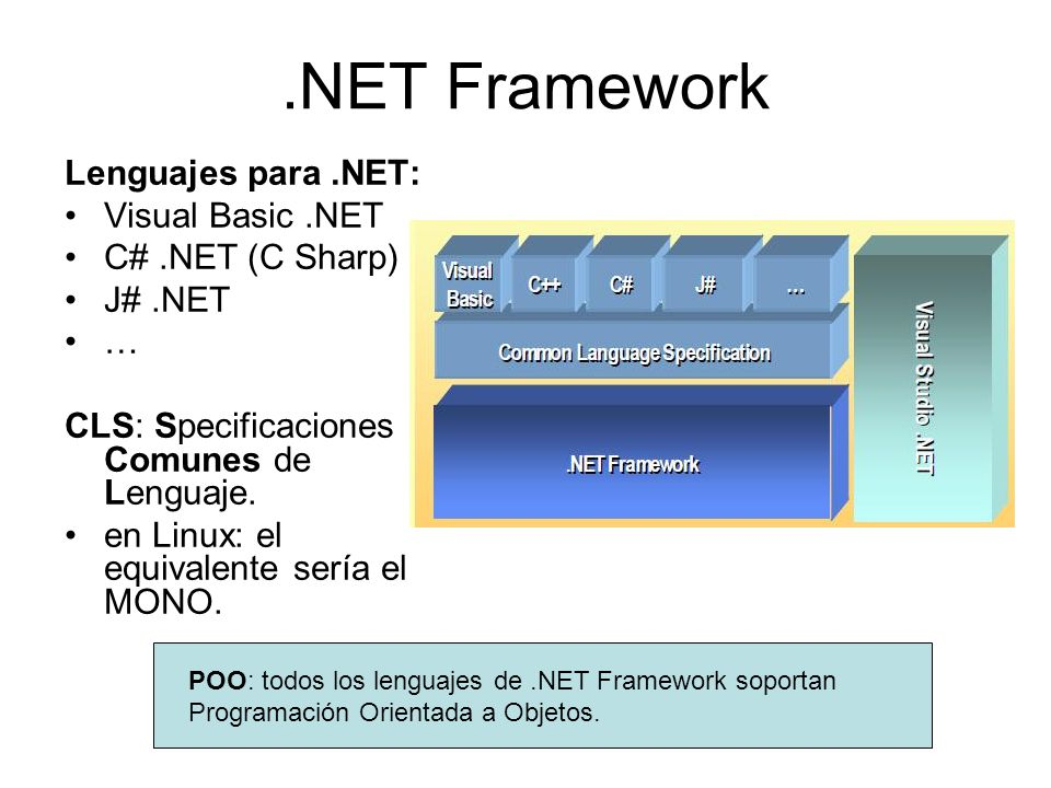 .NET Framework Lenguajes para .NET: Visual Basic .NET