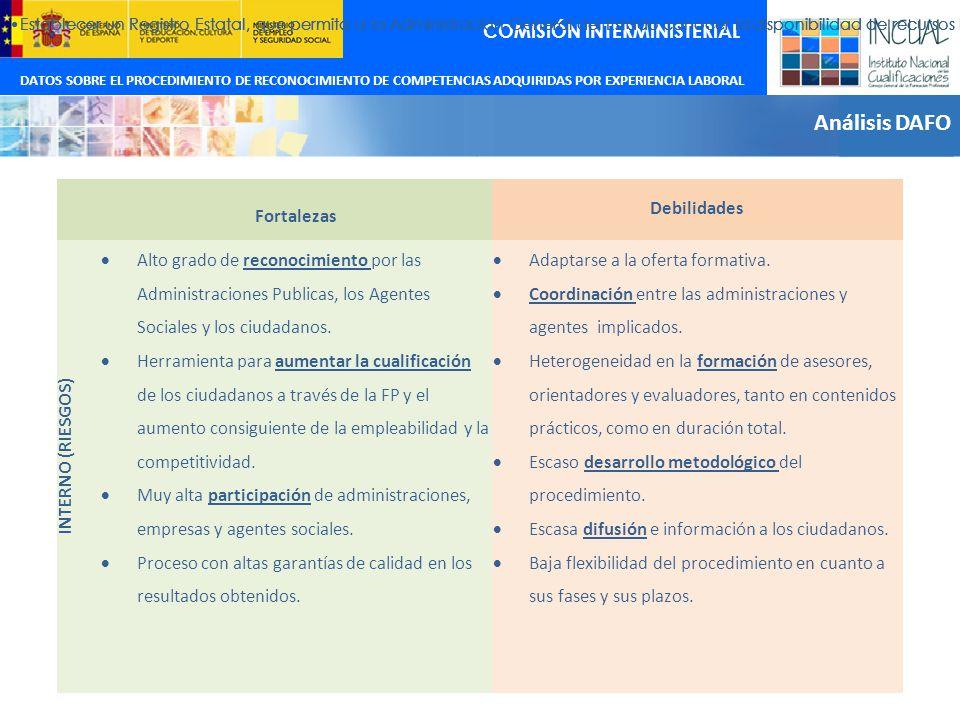 DATOS SOBRE EL PROCEDIMIENTO DE RECONOCIMIENTO DE COMPETENCIAS ...
