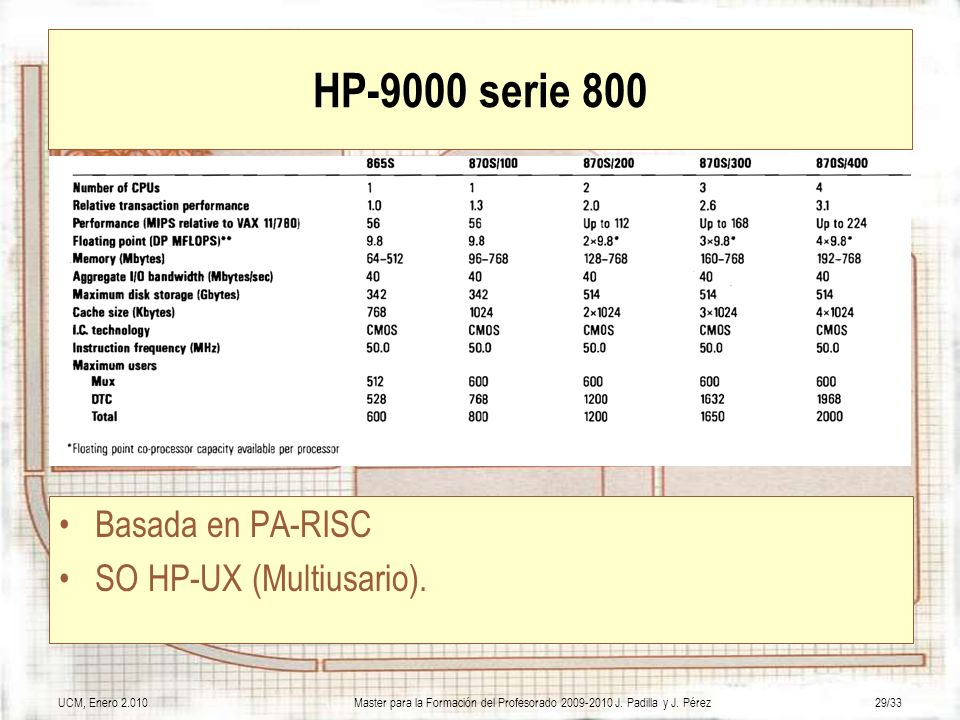 HP-9000 serie 800 Basada en PA-RISC SO HP-UX (Multiusario).