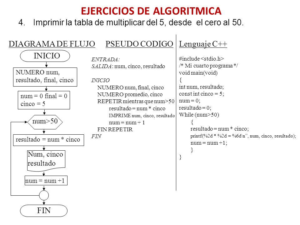 Complemento a los diagrama de flujos fundamentos de la programacin 26 ejercicios de algoritmica ccuart Image collections