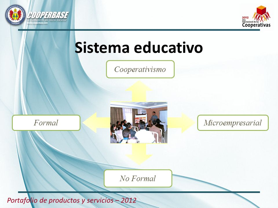 Sistema educativo Cooperativismo Formal Microempresarial No Formal