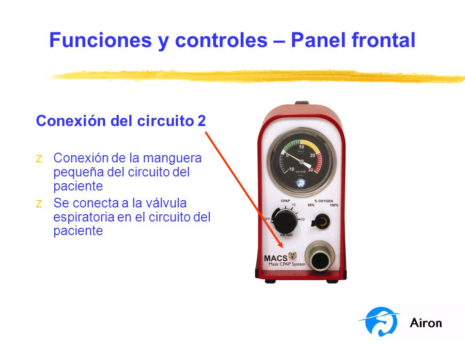 Funciones y controles – Panel frontal