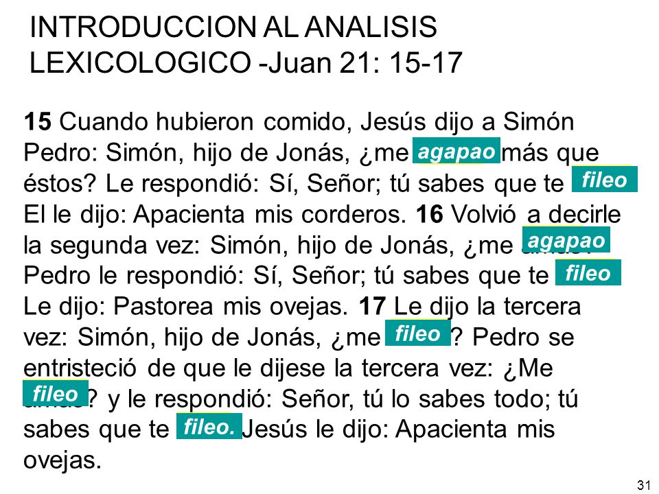 INTRODUCCION AL ANALISIS LEXICOLOGICO -Juan 21: 15-17