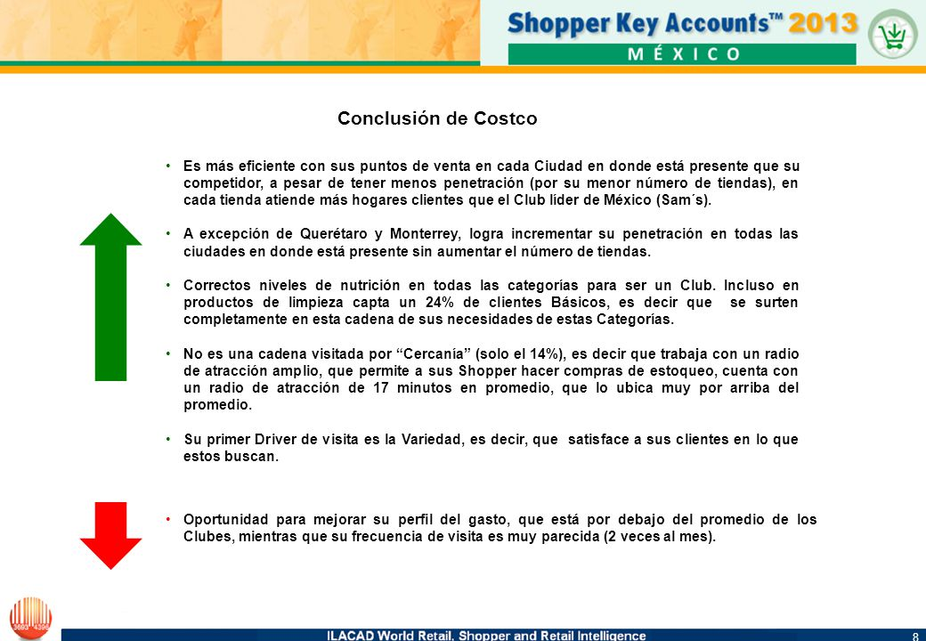 Key Account Costco Los datos provistos en este informe
