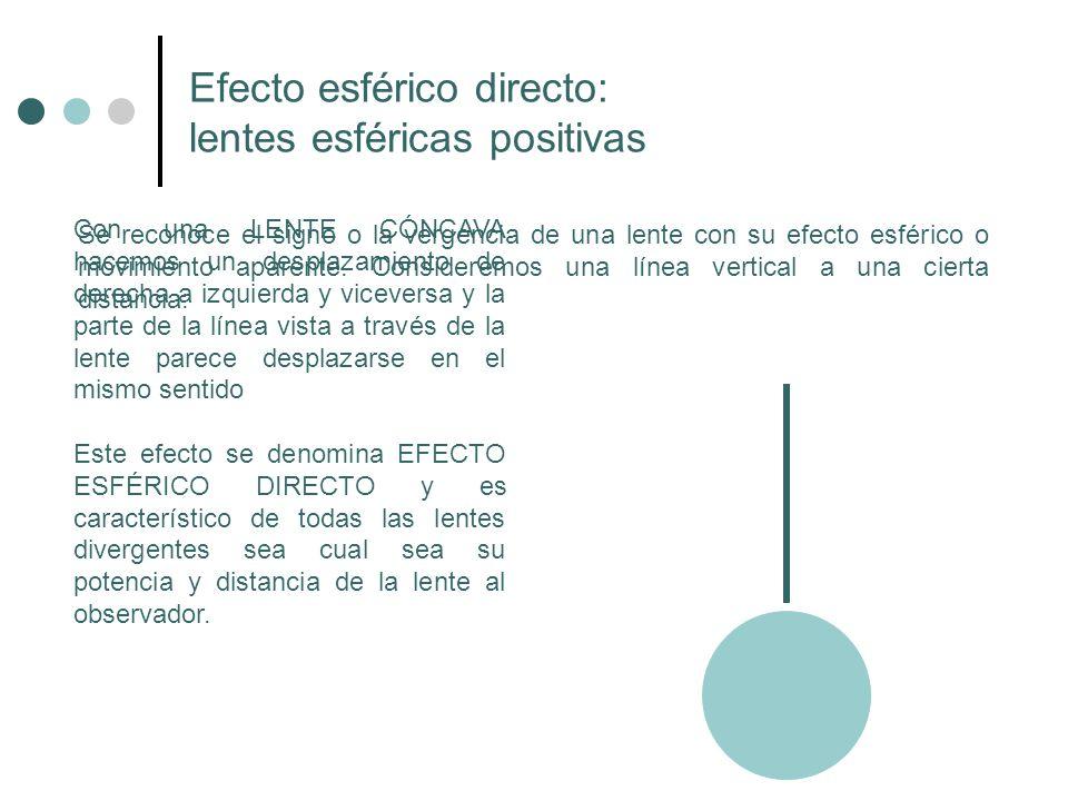 8facfcdae Efecto esférico directo: lentes esféricas positivas - ppt descargar