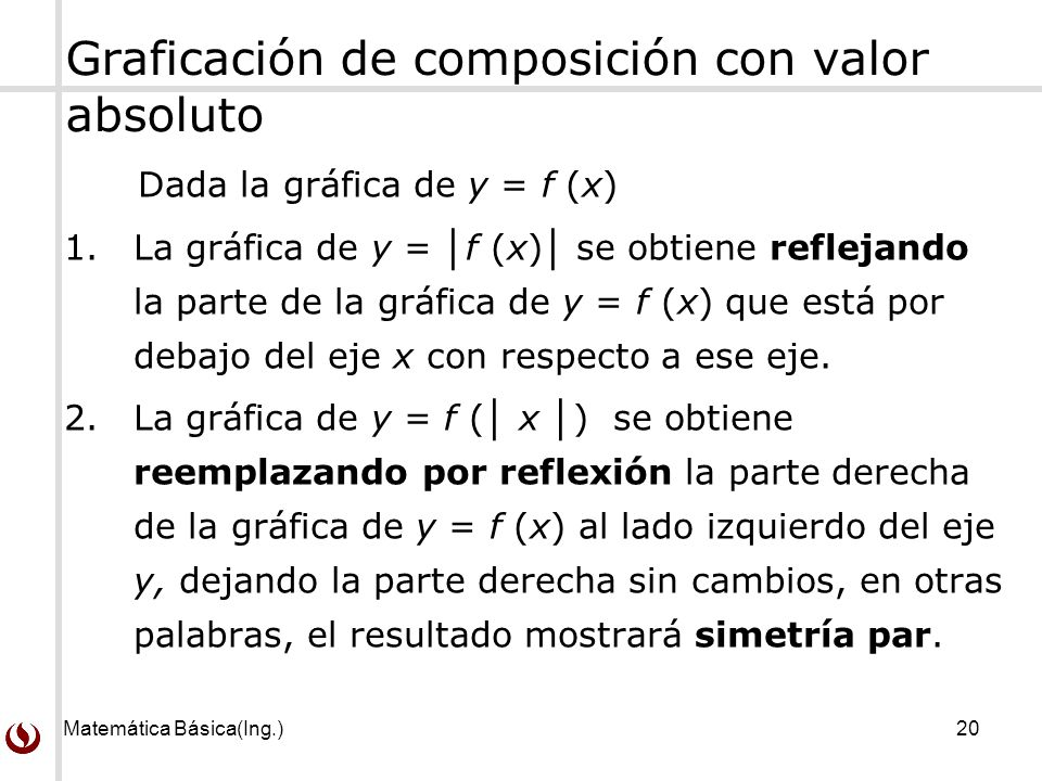 Graficación de composición con valor absoluto