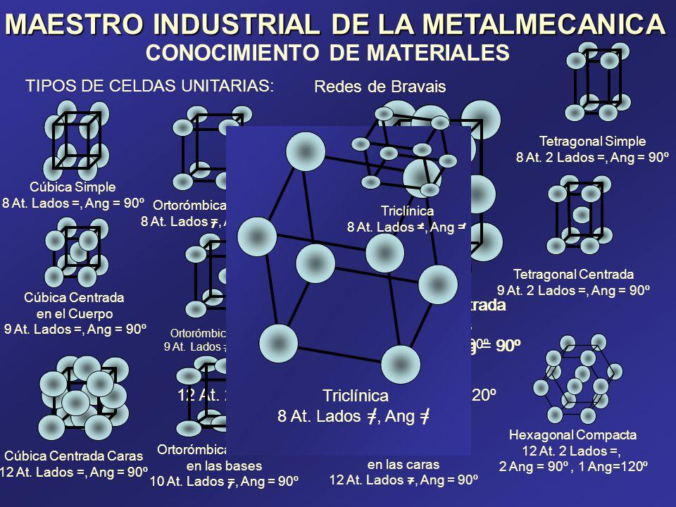 Maestro Industrial De La Metalmecanica Ppt Descargar
