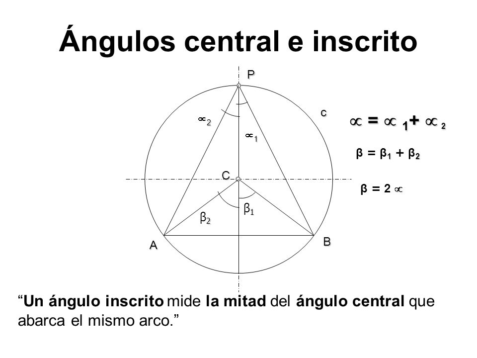 Ángulos central e inscrito