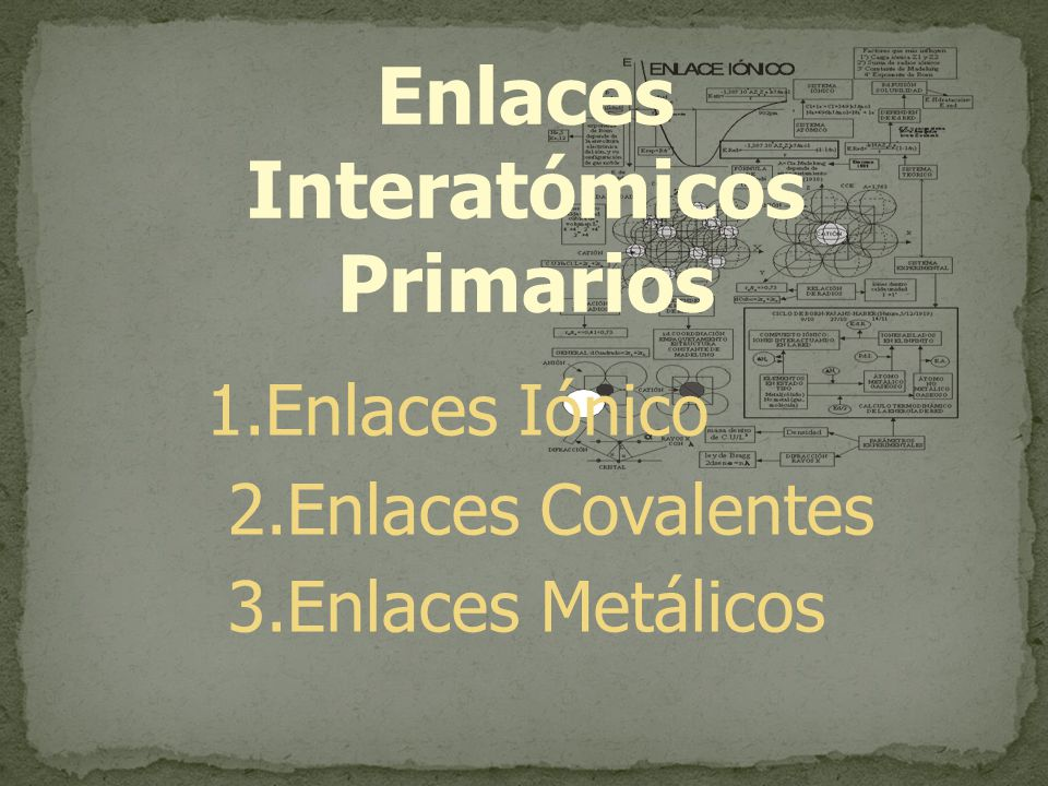 Enlaces Interatómicos Primarios