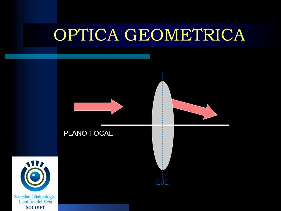 OPTICA GEOMETRICA PLANO FOCAL EJE
