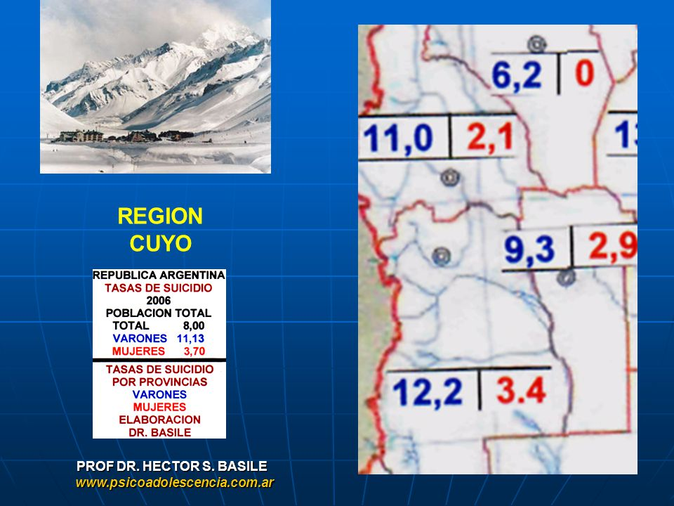 REGION CUYO PROF DR. HECTOR S. BASILE