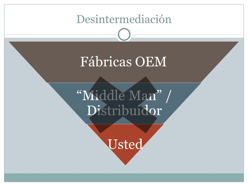 Middle Man / Distribuidor
