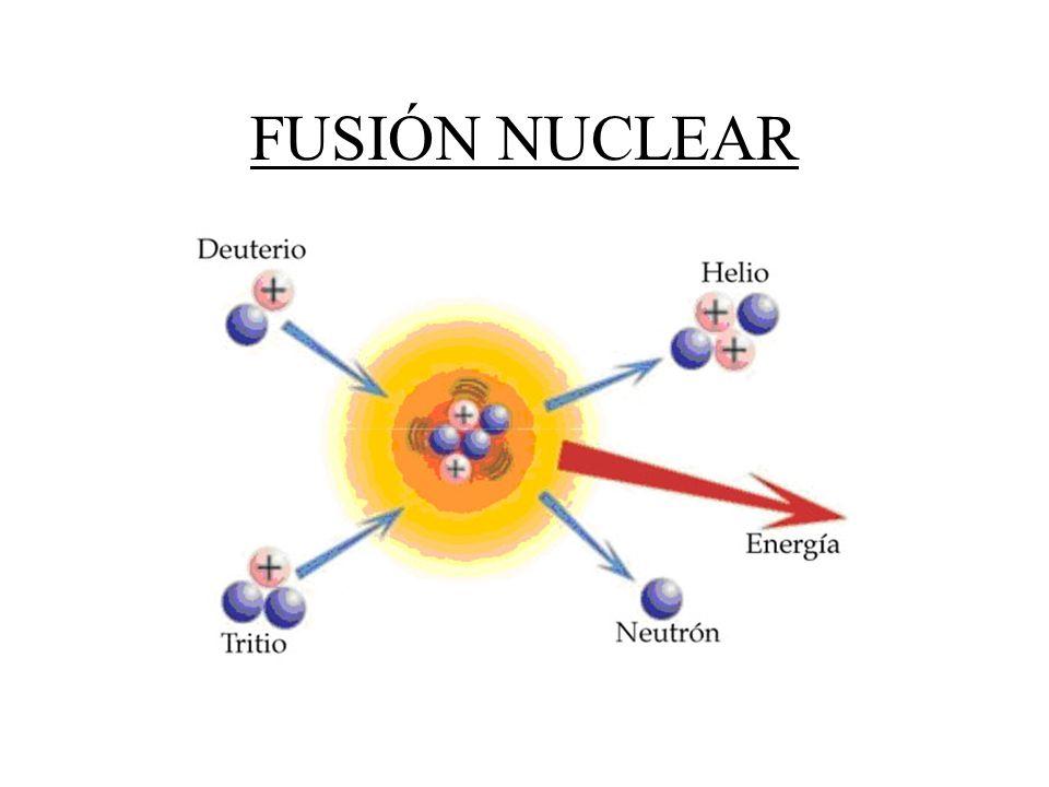 Resultado de imagen de imagenes fusion nuclear