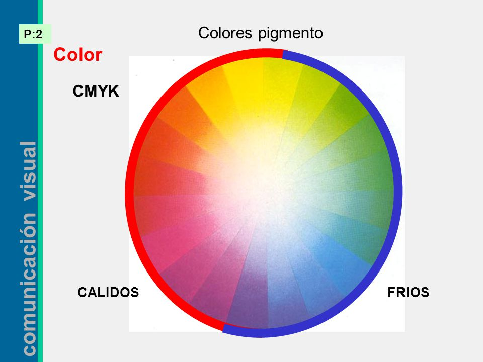 Colores pigmento Color CMYK CALIDOS FRIOS