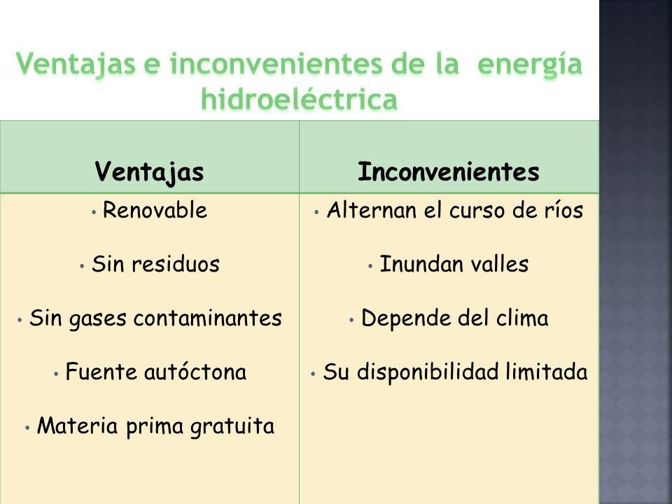 Centrales Hidroel 233 Ctricas Y La Energ 237 A Del Viento Ppt