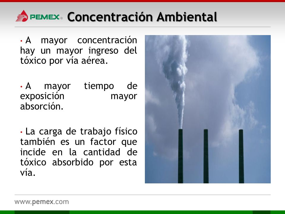 Concentración Ambiental