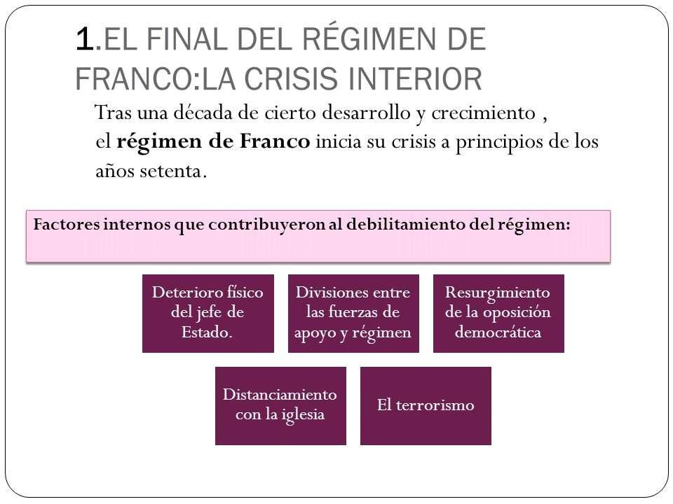 1.EL FINAL DEL RÉGIMEN DE FRANCO:LA CRISIS INTERIOR