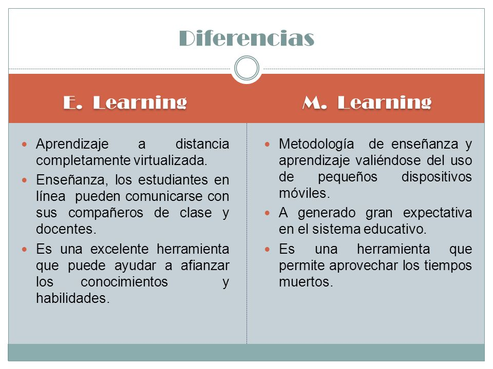 Diferencias E. Learning M. Learning