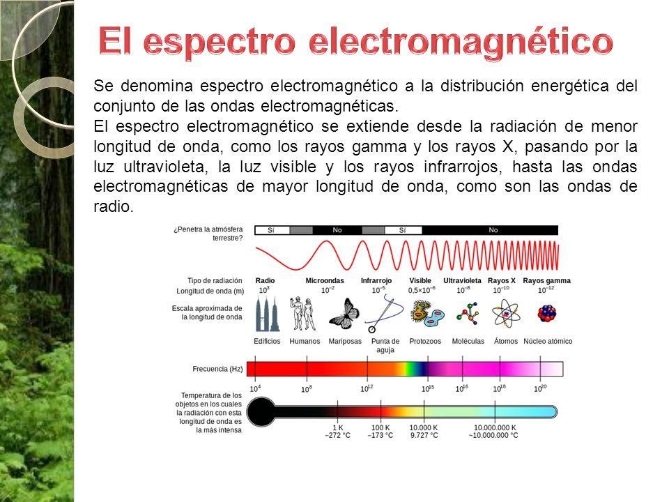 Resultado de imagen para Espectro Electromagnético