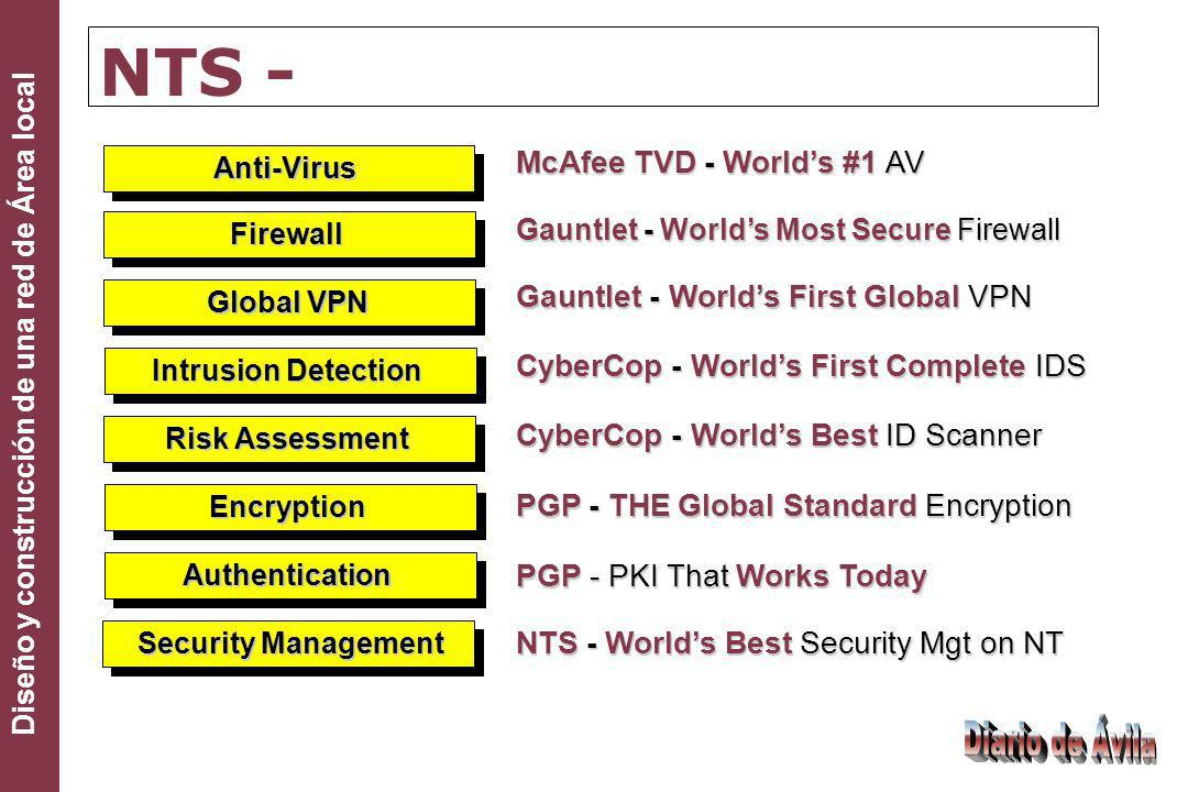 NTS - McAfee TVD - World's #1 AV Gauntlet - World's First Global VPN