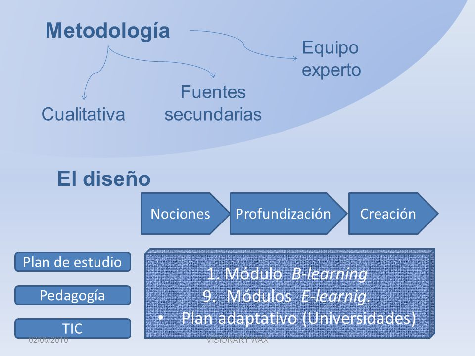 Plan adaptativo (Universidades)