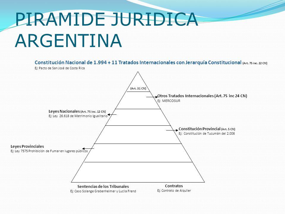 Ordenamiento Juridico Ppt Video Online Descargar