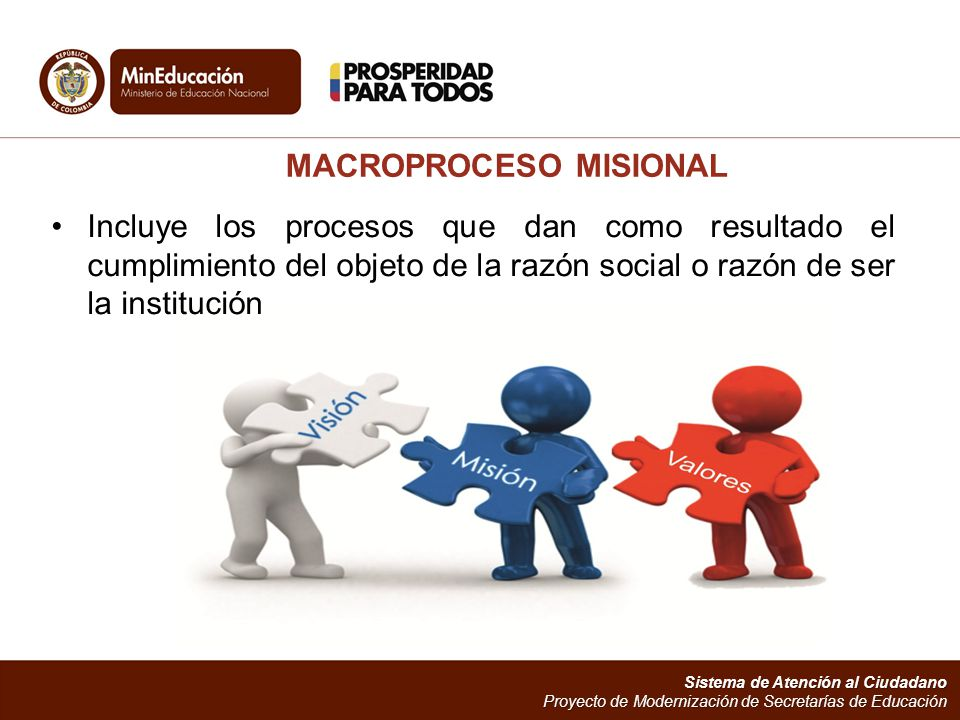 MACROPROCESO MISIONAL