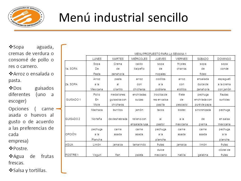 Proveedora de servicios gastronomicos empresariales ppt for Mision de un comedor industrial
