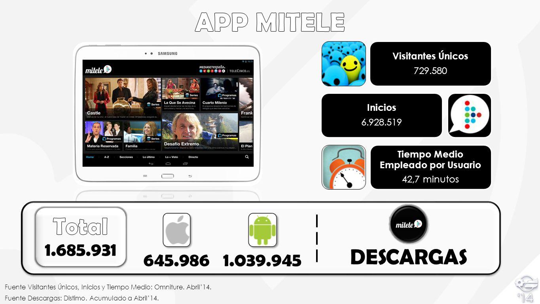 PRESENTACIÓN Mediaset Online - ppt descargar