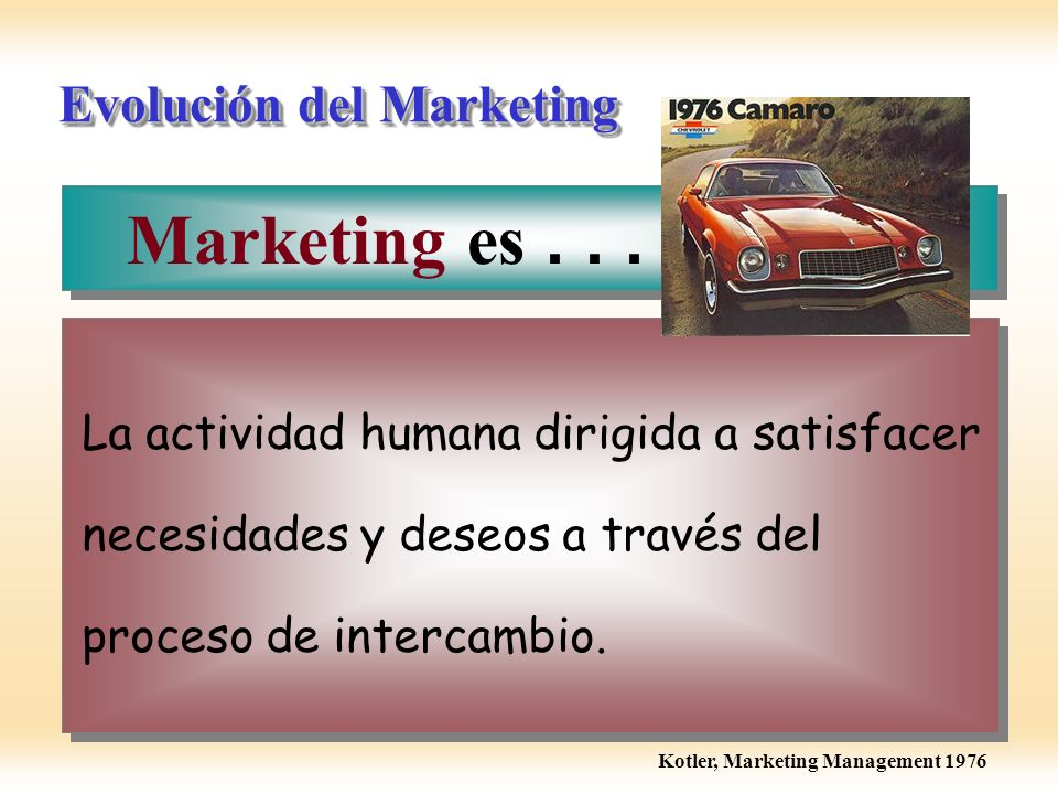 Evolución del Marketing