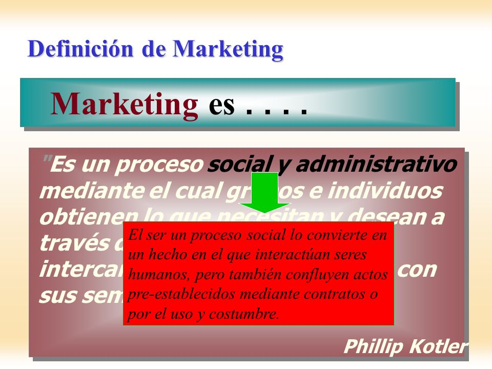 Definición de Marketing