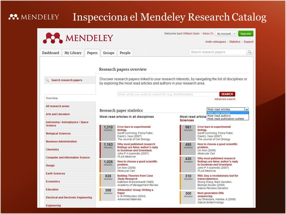 Inspecciona el Mendeley Research Catalog
