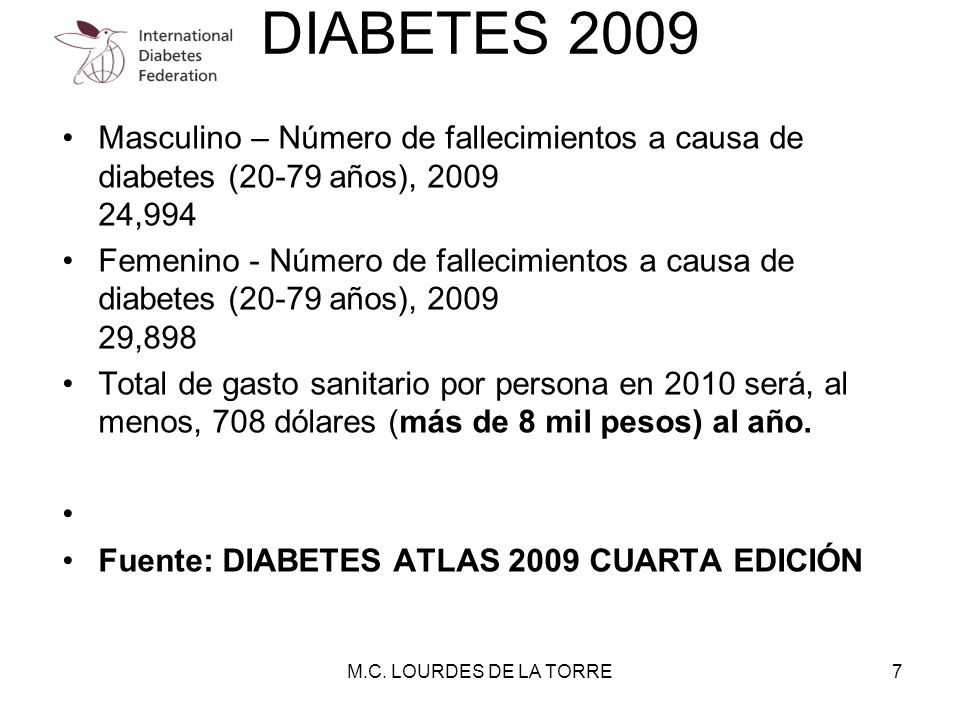 DIABETES 2009 Masculino – Número de fallecimientos a causa de diabetes (20-79 años), ,994.