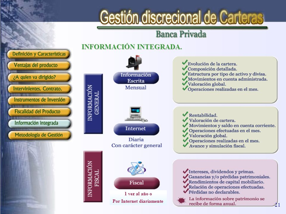 INFORMACIÓN INTEGRADA.