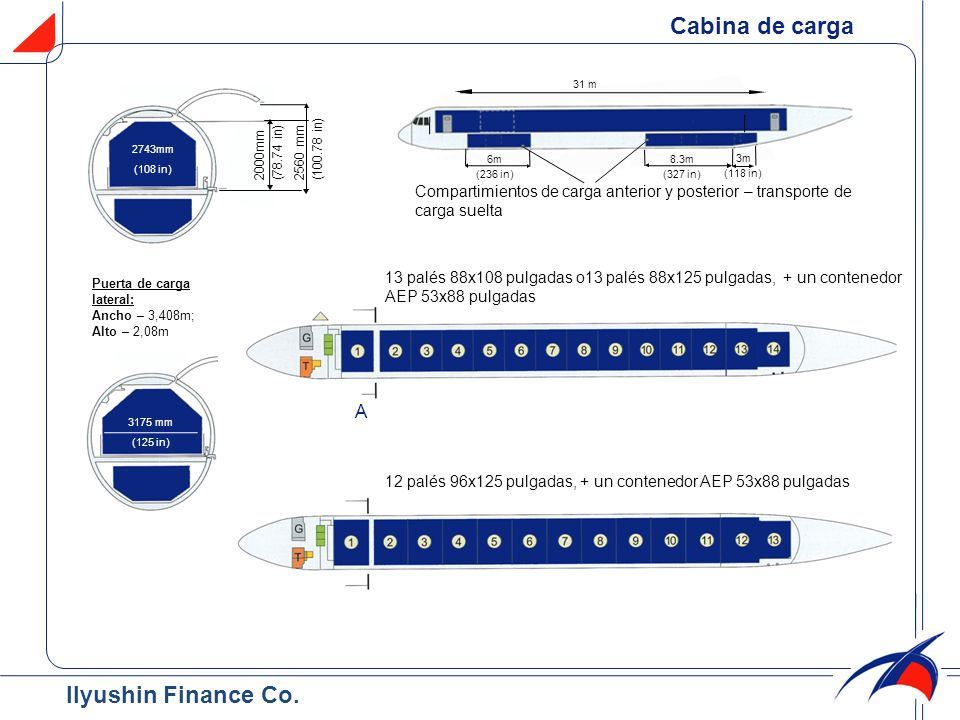 Cabina de carga Ilyushin Finance Co. A