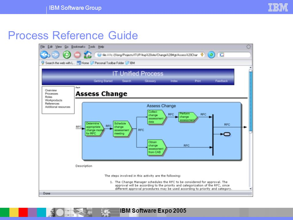 Process Reference Guide